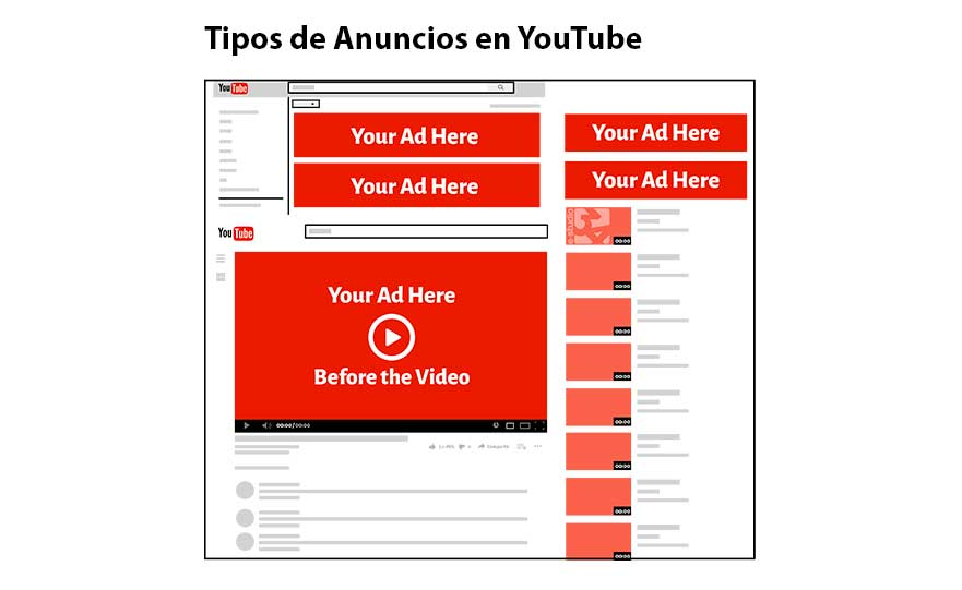 experto en campañas de video Youtube